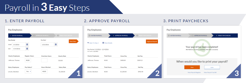 Exectras graphic for payroll steps