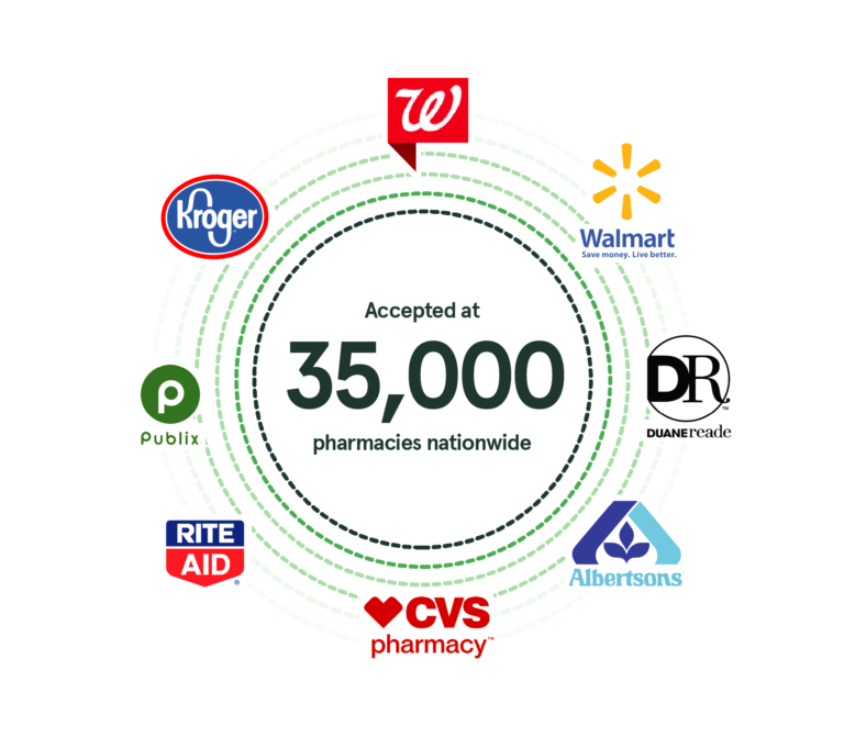 Pharmacy Circle Graphic